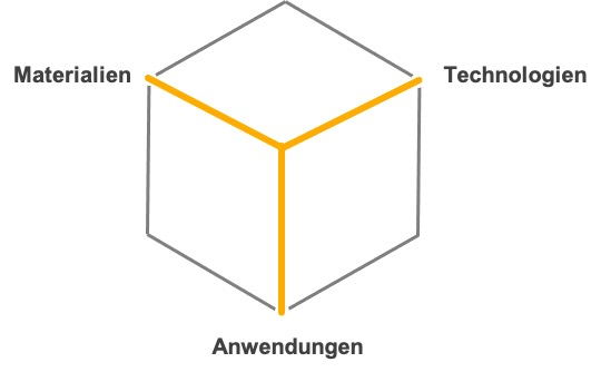 Lehrstuhl für Polymere Werkstoffe | Polymer Engineering Bayreuth